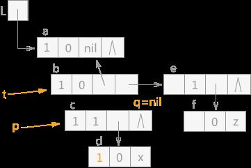 遍历广义表(4)