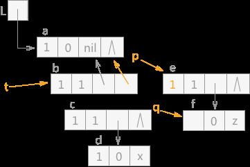 遍历广义表(6)